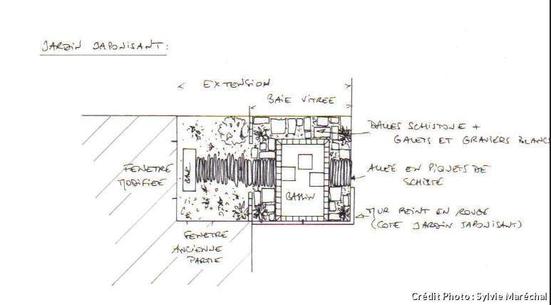 Plan de rénovation du jardin proposé par les paysagistes