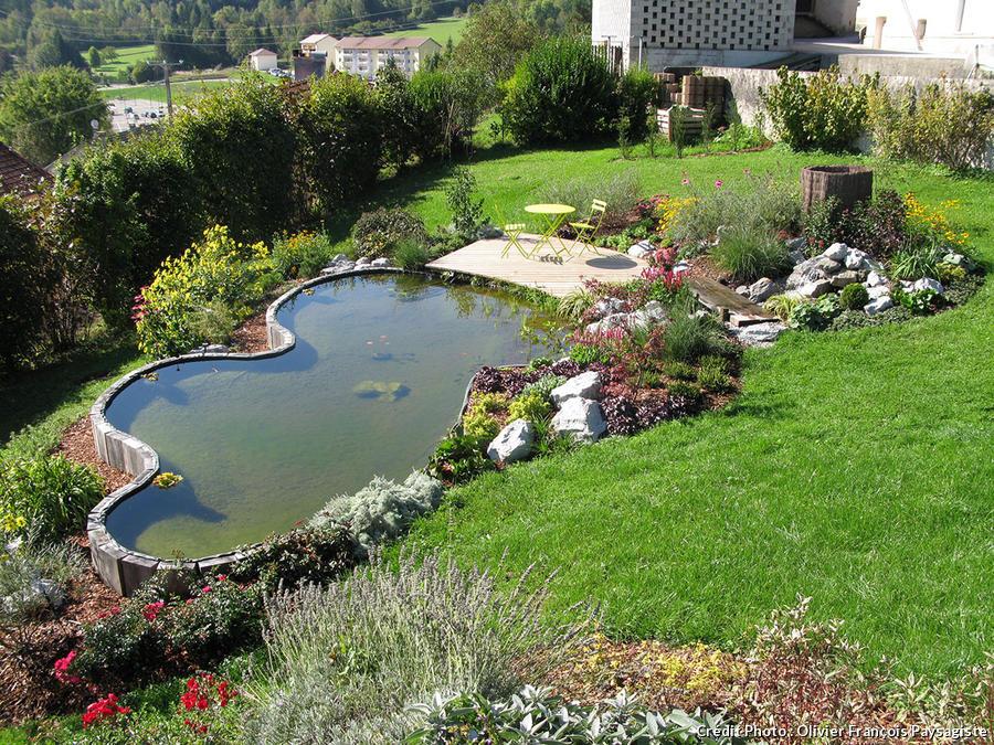 Pas-à-pas: créer un bassin sur un terrain en pente - Détente ...