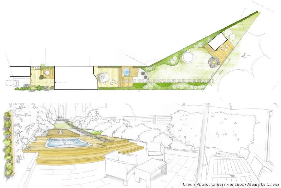 Plan jardin Henchoz