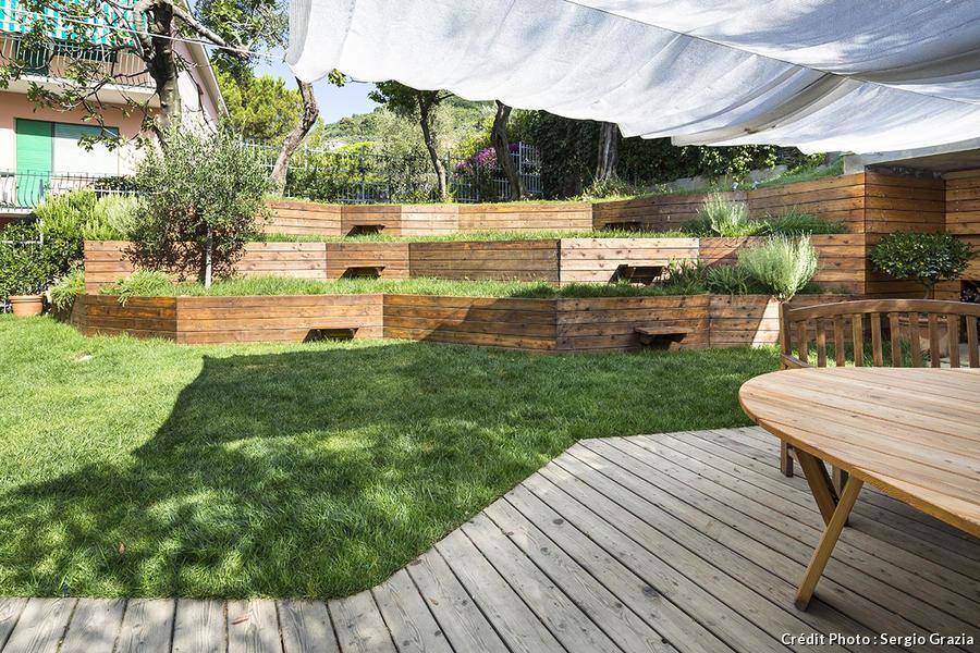 Aménagement jardin en pente : conseils et astuces | Détente ...